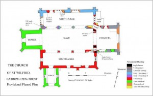 The Church of St Wilfrid, Barrow – upon –Trent – Provisional Phased Plan